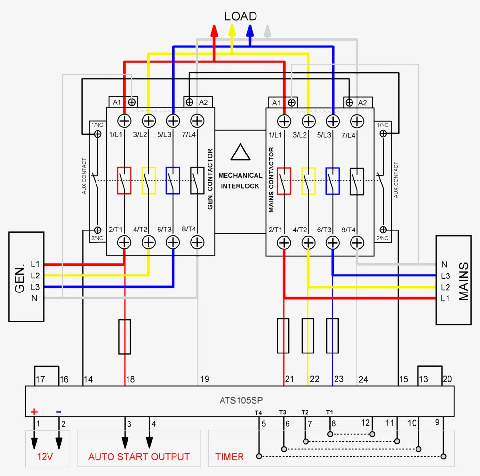 wiring diagram of ats panel for generator wiring diagram